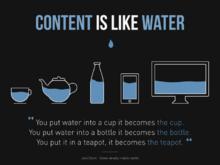 Le contenu c'est comme l'eau-responsive design